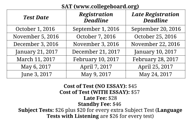 How much does the sat cost no essay